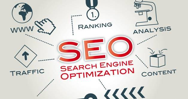 Google SEO Optimization